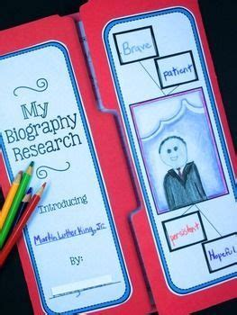 Biography Reports - What I Have Learned